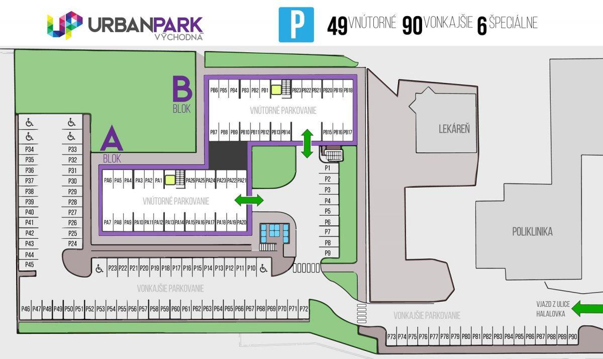 Parkovanie UrbanPark